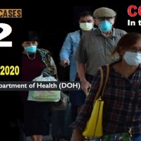 Covid-19 cases in Philippines now at 52